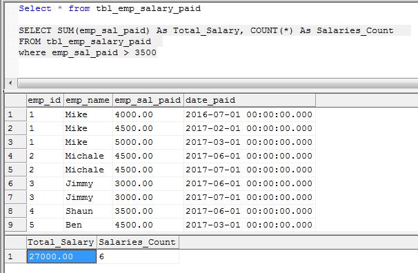 SQL SUM count