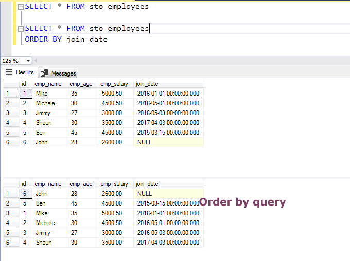 SQL order_by date