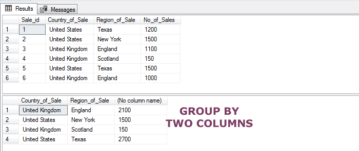 SQL GROUP BY Multi-Columns