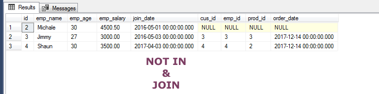 SQL NOT IN JOIN