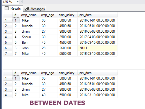 SQL BETWEEN DATES