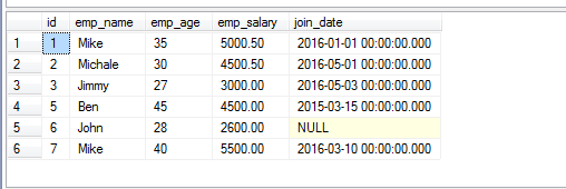 SQL BETWEEN multiple