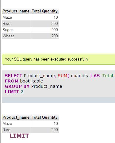 SQL LIMIT MySQL GROUP BY