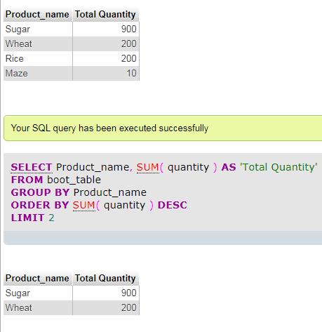 SQL LIMIT MySQL ORDER BY