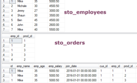 Things to Know about INNER JOIN in SQL