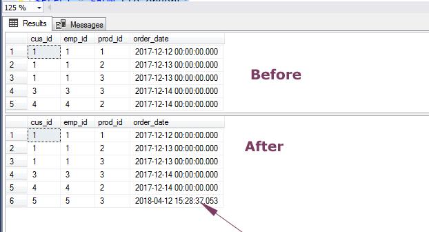 SQL GETDATE INSERT