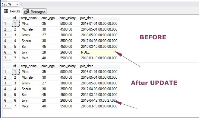 SQL UPDATE GETDATE