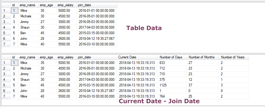 sql select date last month
