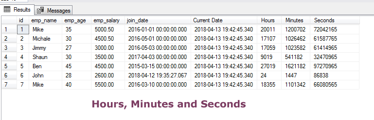 5 Examples to Understand SQL Server DATEDIFF (Year, Month, Date)