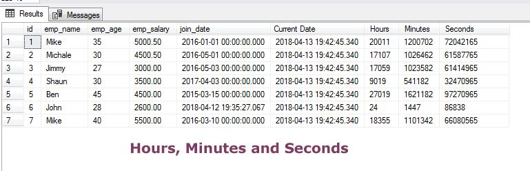 SQL DATEDIFF hours