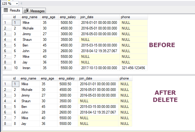 SQL DELETE