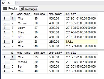 SQL DELETE IN operator