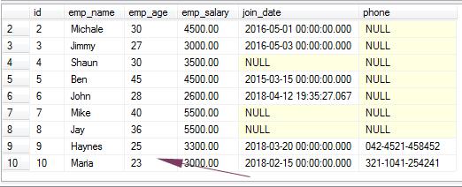 SQL INSERT no-columns