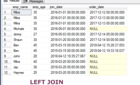 What is LEFT OUTER JOIN in SQL?