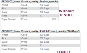 How to use IFNULL Function in MySQL?