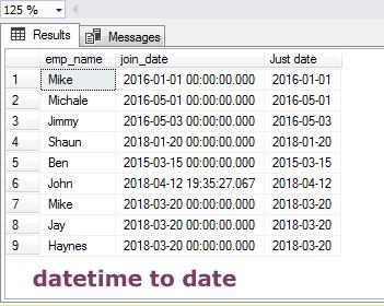 SQL CONVERT datetime date