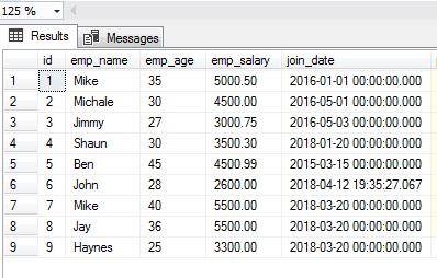 SQL IF ELSE