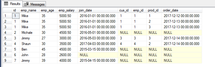 Sql Join 8 Examples To Explain Join Types Sql Server And Mysql