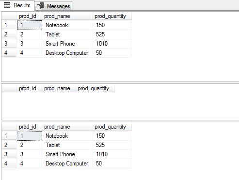 SQL DELETE ROLLBACK