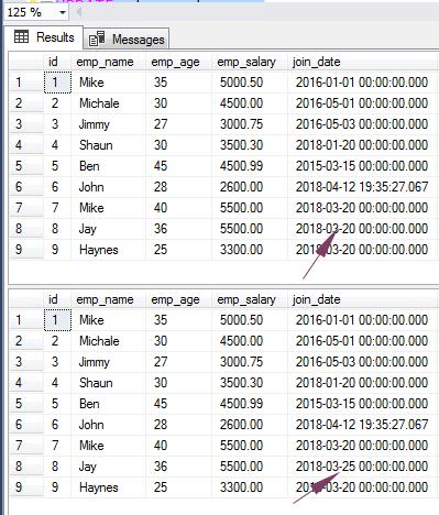 SQL UPDATE date