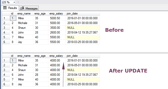 SQL UPDATE whole