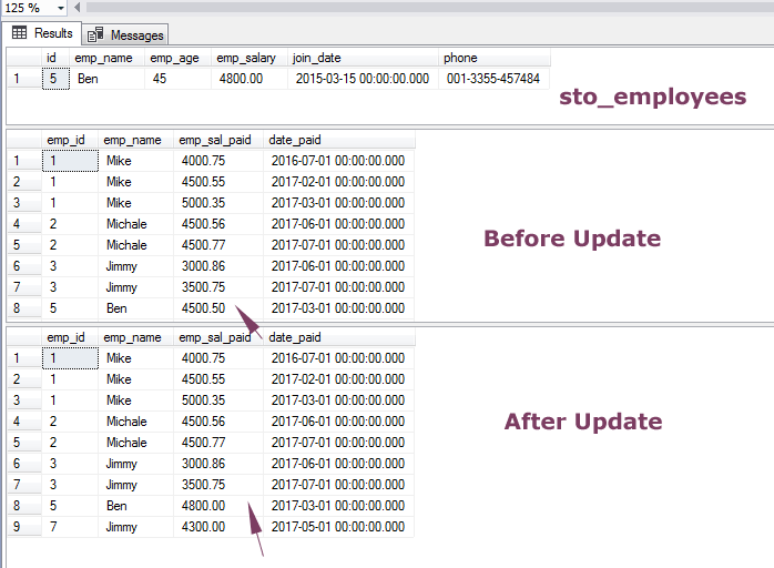 SQL UPDATE SELECT