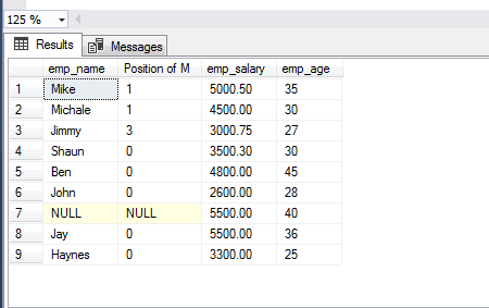 SQL CHARINDEX table