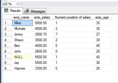 SQL CHARINDEX numeric