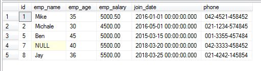 SQL INSERT SELECT WHERE