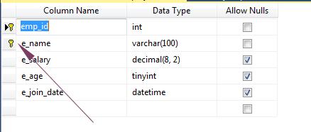 MS SQL primary key