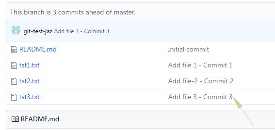 Git undo message done