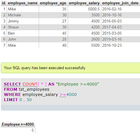 MySQL COUNT WHERE